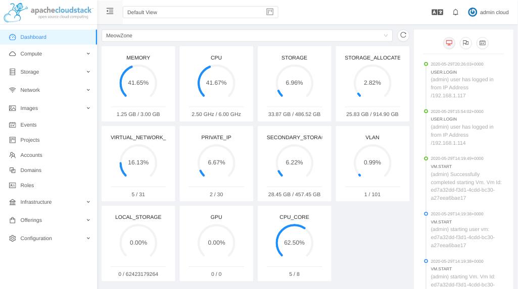 Apache CloudStack Deafault Admin View